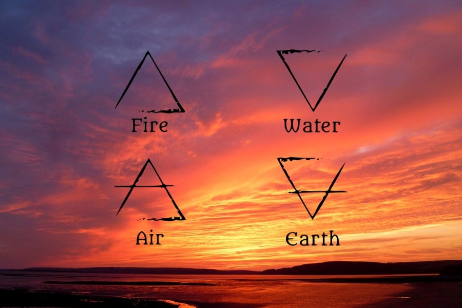 Four elements personality test image