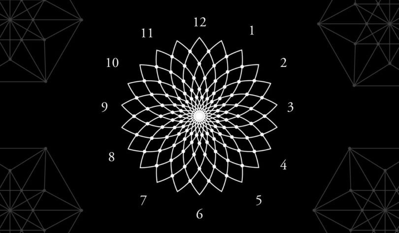 11 11 meaning of numbers image