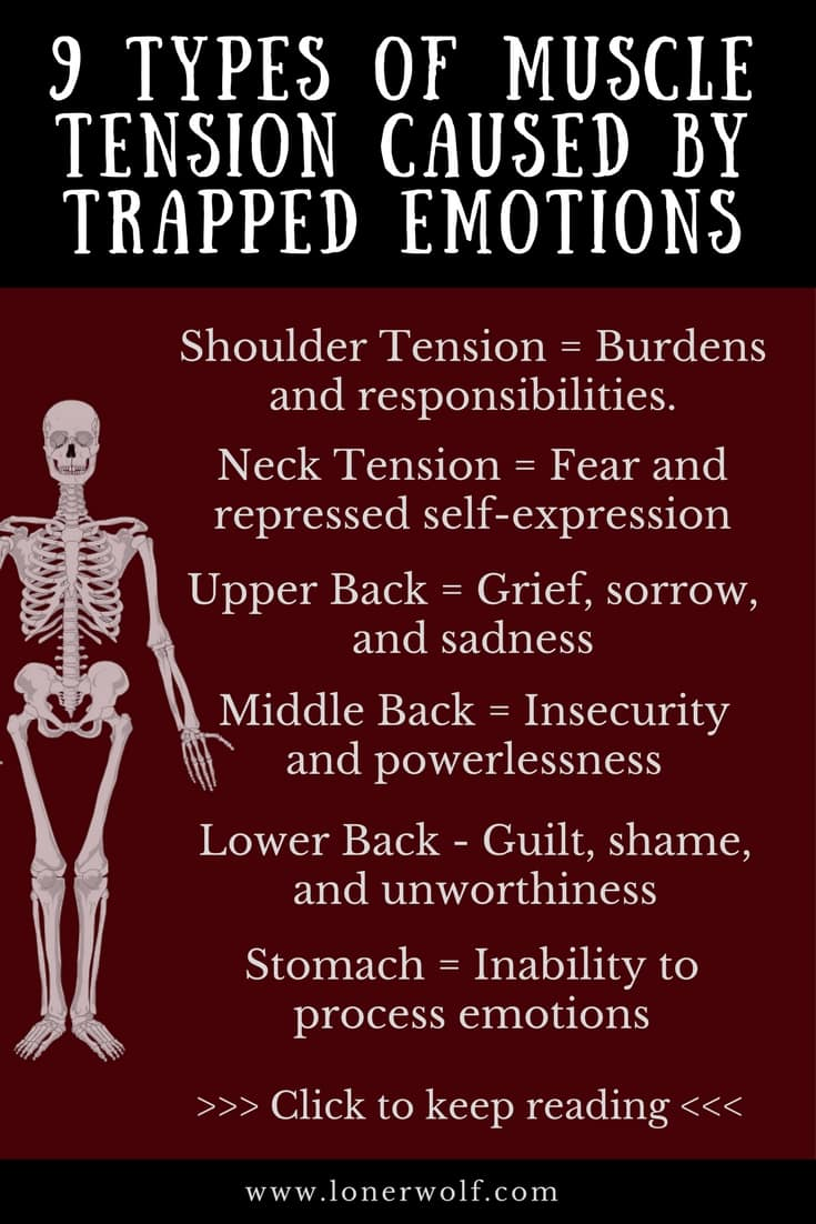 9 Types of Muscle Tension Caused by Trapped Emotions