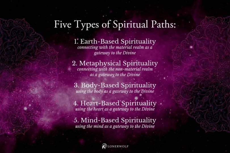 Image of the five types of spiritual paths by lonerwolf